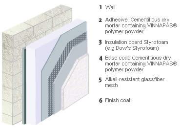 Building Blocks For Climate Change Solutions Frontdoor